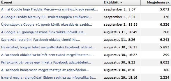Elveszett Facebook bejegyzések