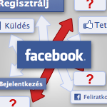 Facebook gombok és megoldások weboldalakon