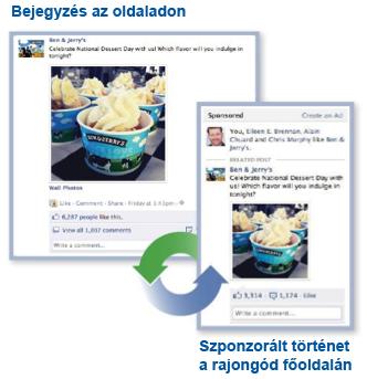Elérés generátor a Facebookon