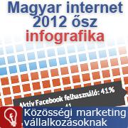 Internet, Facebook, mobil internet 2012, Magyarország