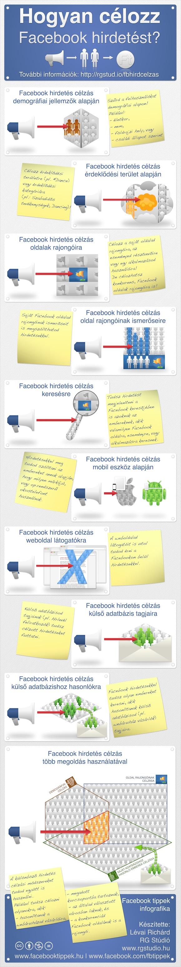 Facebook hirdetés célzási tippek