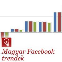 Csökkenés vagy növekedés. Mi jellemző Magyarországon a Facebookra?