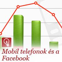 Vajon milyen telefonokon Facebookoznak a magyarok?