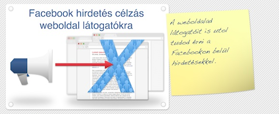 A Facebook Exchange a weboldalad látogatóinak megszólításában segít.