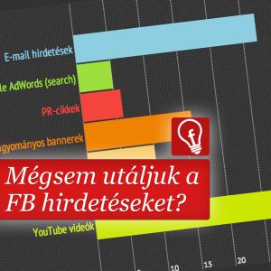 Facebook hirdetés kutatás
