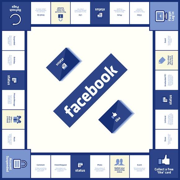 Facebook társasjáték