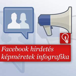 Facebook hirdetés képméret infografika