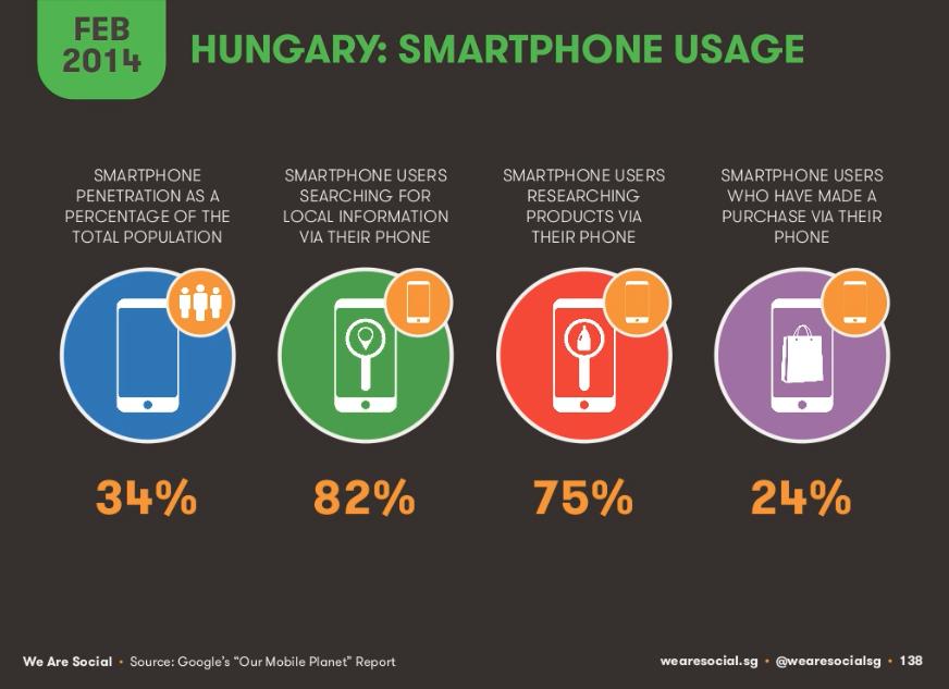 Főbb magyar adatok összefoglalva