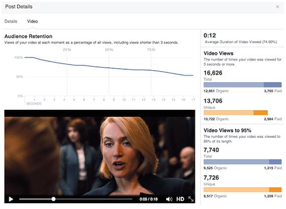 Részletesebb statisztikát kapunk hamarosan a Facebookra közvetlenül feltöltött videóinkról.