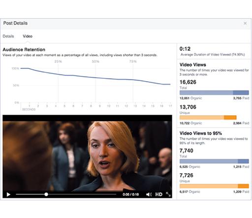 Hasznos videó statisztika a Facebookon