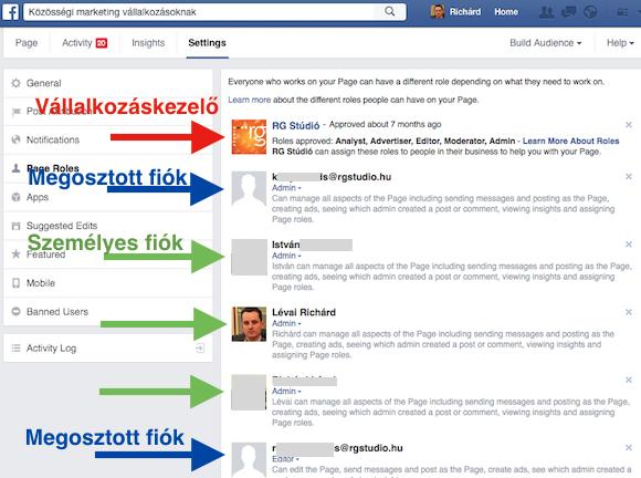 Facebook oldal adminfelület / szerepkörök: a kékkel jelölt fiókok megosztott fiókok. E-mail címet látsz és általános profilképet.