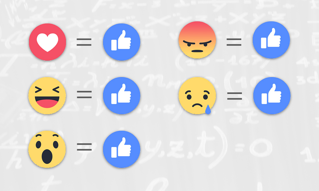 A hírfolyam algoritmus szempontjából minden reakció pozitívnak számít. Legalább is egyelőre.