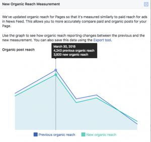 Elérés különbség a statisztikában